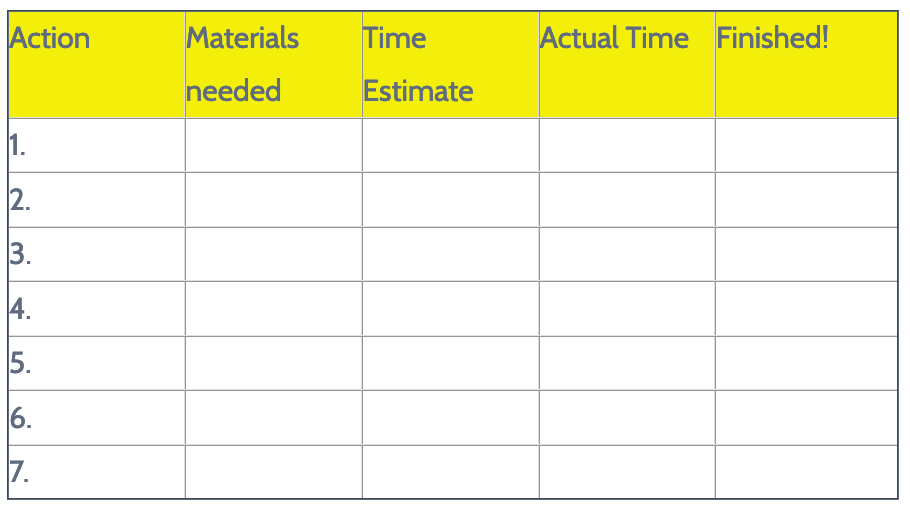 """A table of 8 rows, the top row being titles of 5 columns, the bottom rows numbered 1 through 7. The titles of the columns are highlighted in yellow and say: """"Action,"""" """"Materials needed,"""" """"Time estimate,"""" """"Actual time,"""" """"Finished!""""."""